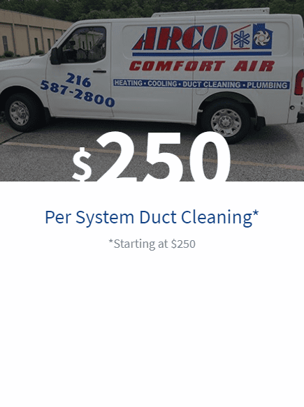 $250 Duct Cleaning (Per System)